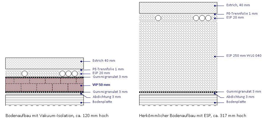 bodenaufbau keller bodenaufbau keller mit gerbgruben bodenaufbau keller fu bodenaufbau im. Black Bedroom Furniture Sets. Home Design Ideas